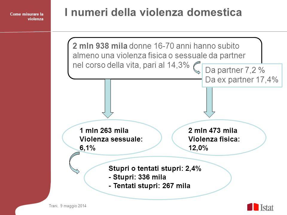 Trani, 9 maggio 2014 Come misurare la violenza I numeri della violenza domestica 2 mln 938 mila donne 16-70 anni hanno subito almeno una violenza fisi