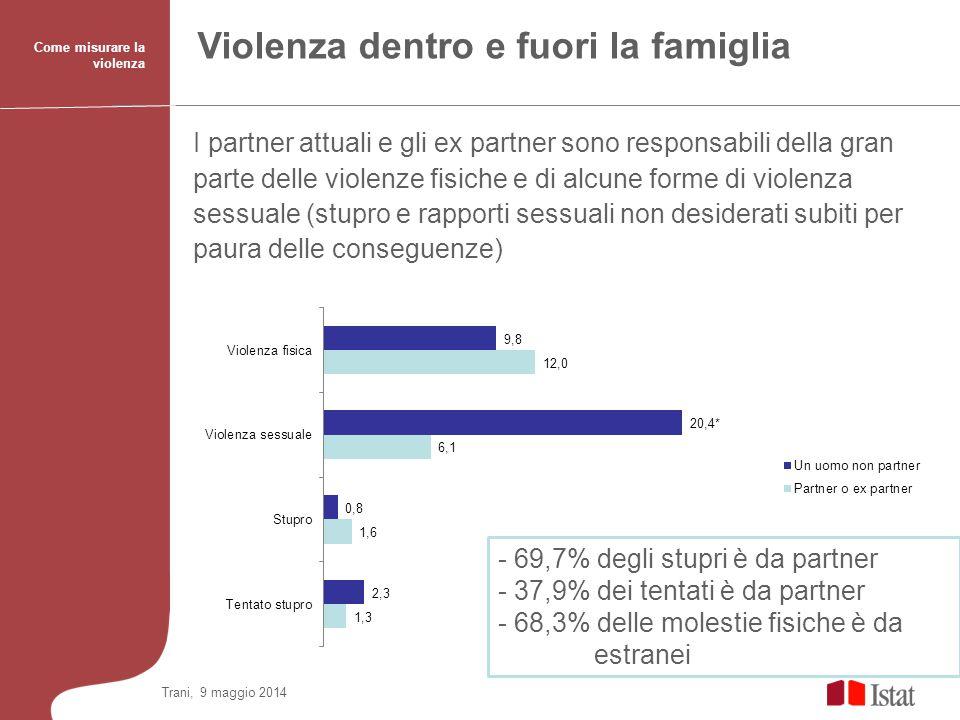 Trani, 9 maggio 2014 Come misurare la violenza Violenza dentro e fuori la famiglia I partner attuali e gli ex partner sono responsabili della gran par