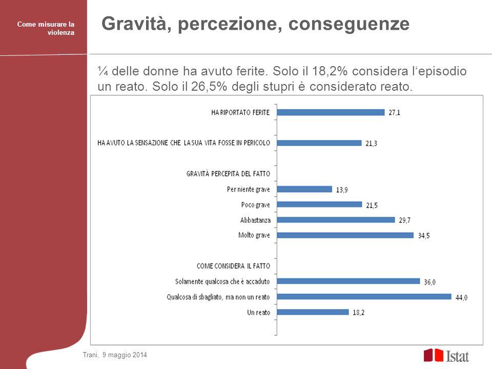Trani, 9 maggio 2014 Come misurare la violenza Gravità, percezione, conseguenze ¼ delle donne ha avuto ferite. Solo il 18,2% considera l'episodio un r