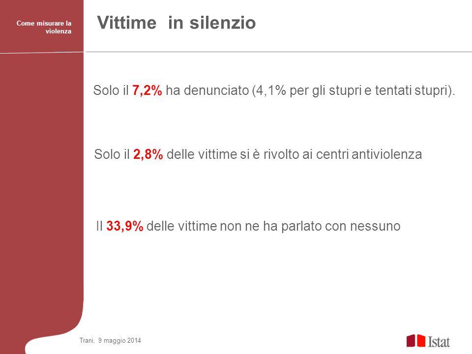 Trani, 9 maggio 2014 Come misurare la violenza Vittime in silenzio Solo il 7,2% ha denunciato (4,1% per gli stupri e tentati stupri). Il 33,9% delle v