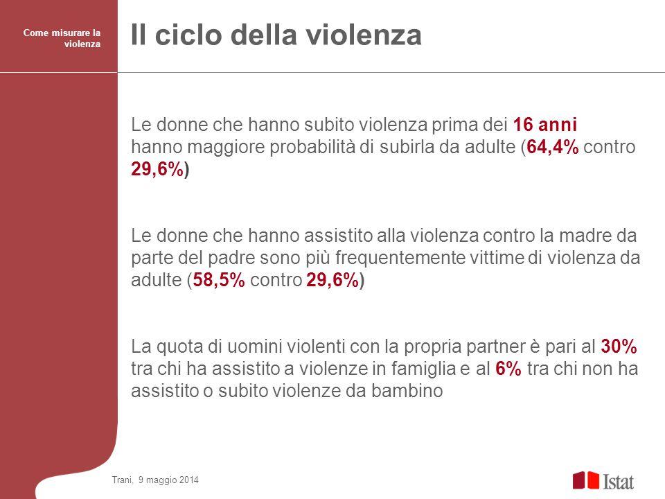 Il ciclo della violenza Le donne che hanno subito violenza prima dei 16 anni hanno maggiore probabilità di subirla da adulte (64,4% contro 29,6%) Le d