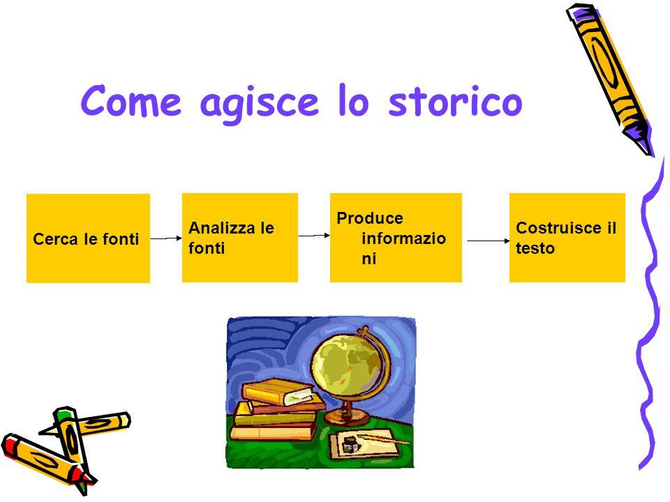Come agisce lo storico Cerca le fonti Analizza le fonti Costruisce il testo Produce informazio ni