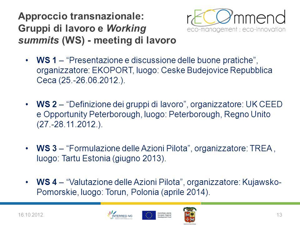 Approccio transnazionale: Gruppi di lavoro e Working summits (WS) - meeting di lavoro WS 1 – Presentazione e discussione delle buone pratiche , organizzatore: EKOPORT, luogo: Ceske Budejovice Repubblica Ceca (25.-26.06.2012.).