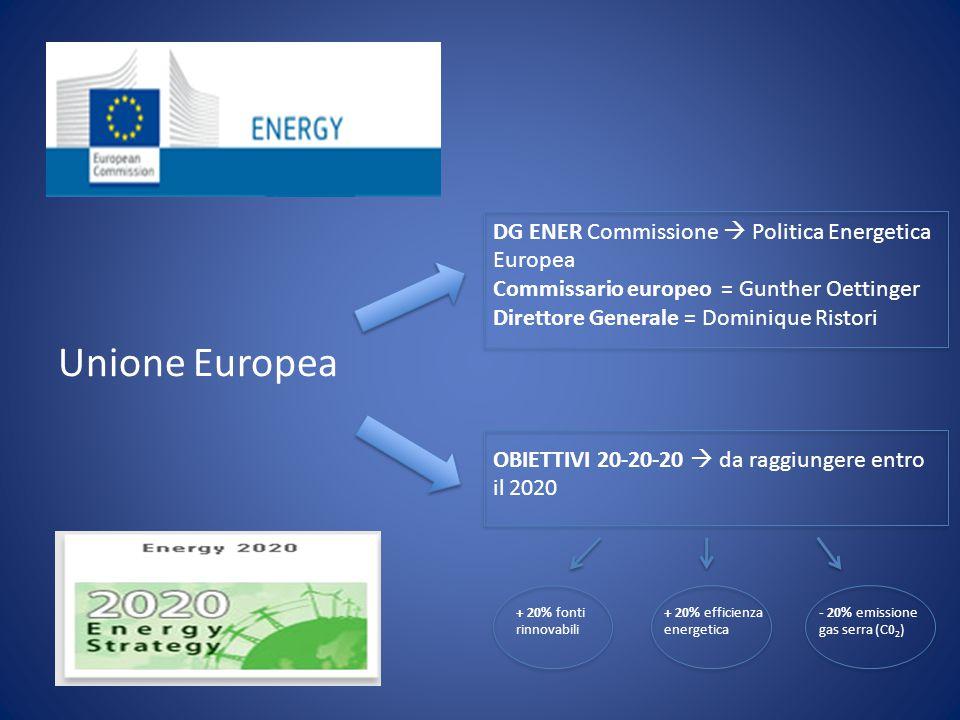 Unione Europea DG ENER Commissione  Politica Energetica Europea Commissario europeo = Gunther Oettinger Direttore Generale = Dominique Ristori OBIETT