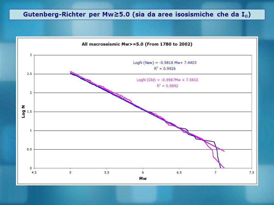 Gutenberg-Richter per Mw≥5.0 (sia da aree isosismiche che da I 0 )