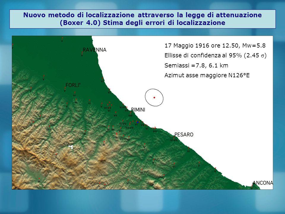 Nuovo metodo di localizzazione attraverso la legge di attenuazione (Boxer 4.0) Stima degli errori di localizzazione 17 Maggio 1916 ore 12.50, Mw=5.8 Ellisse di confidenza al 95% (2.45 ) Semiassi =7.8, 6.1 km Azimut asse maggiore N126°E
