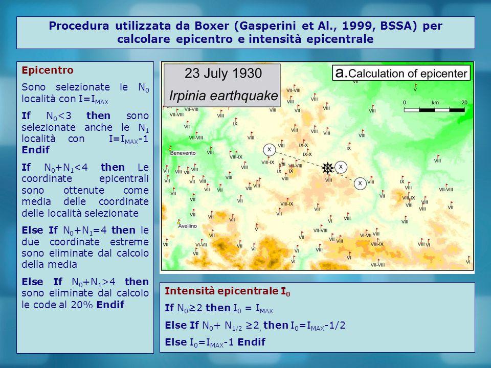 Procedura utilizzata da Boxer (Gasperini et Al., 1999, BSSA) per calcolare epicentro e intensità epicentrale Epicentro Sono selezionate le N 0 localit