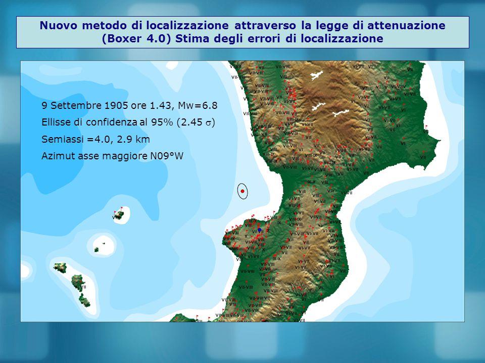 Nuovo metodo di localizzazione attraverso la legge di attenuazione (Boxer 4.0) Stima degli errori di localizzazione 9 Settembre 1905 ore 1.43, Mw=6.8 Ellisse di confidenza al 95% (2.45 ) Semiassi =4.0, 2.9 km Azimut asse maggiore N09°W