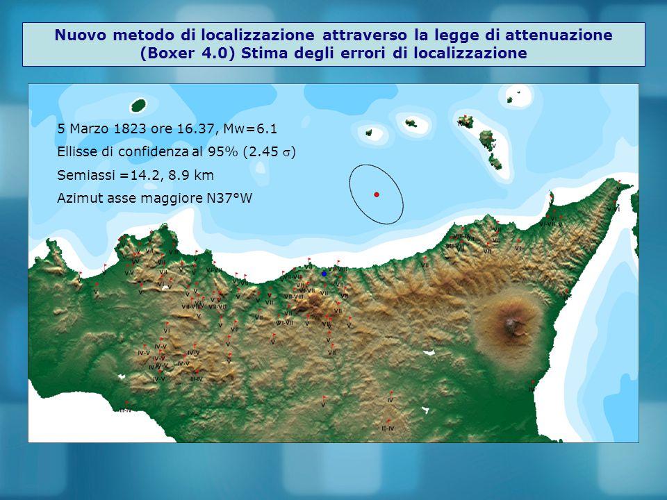 Nuovo metodo di localizzazione attraverso la legge di attenuazione (Boxer 4.0) Stima degli errori di localizzazione 5 Marzo 1823 ore 16.37, Mw=6.1 Ellisse di confidenza al 95% (2.45 ) Semiassi =14.2, 8.9 km Azimut asse maggiore N37°W
