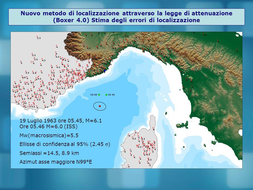 Nuovo metodo di localizzazione attraverso la legge di attenuazione (Boxer 4.0) Stima degli errori di localizzazione 19 Luglio 1963 ore 05.45, M=6.1 Ore 05.46 M=6.0 (ISS) Mw(macrosismica)=5.5 Ellisse di confidenza al 95% (2.45 ) Semiassi =14.5, 8.9 km Azimut asse maggiore N99°E