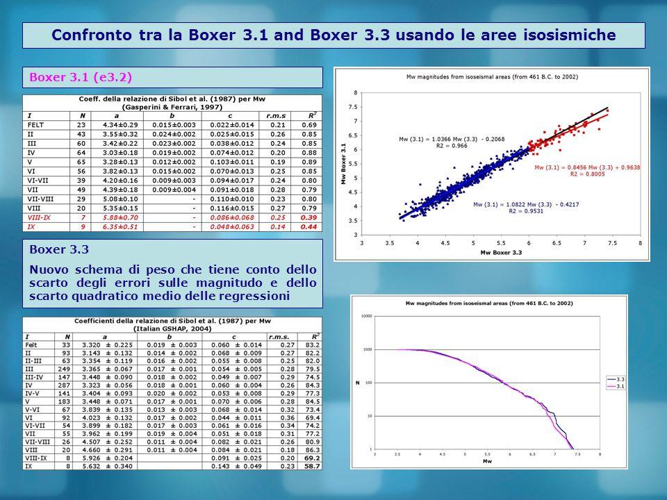 Confronto tra la Boxer 3.1 and Boxer 3.3 usando le aree isosismiche Boxer 3.1 (e3.2) Boxer 3.3 Nuovo schema di peso che tiene conto dello scarto degli