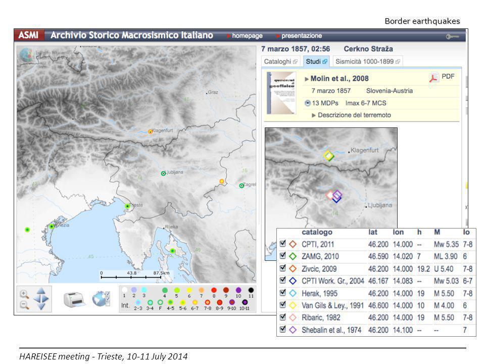 HAREISEE meeting - Trieste, 10-11 July 2014 Border earthquakes