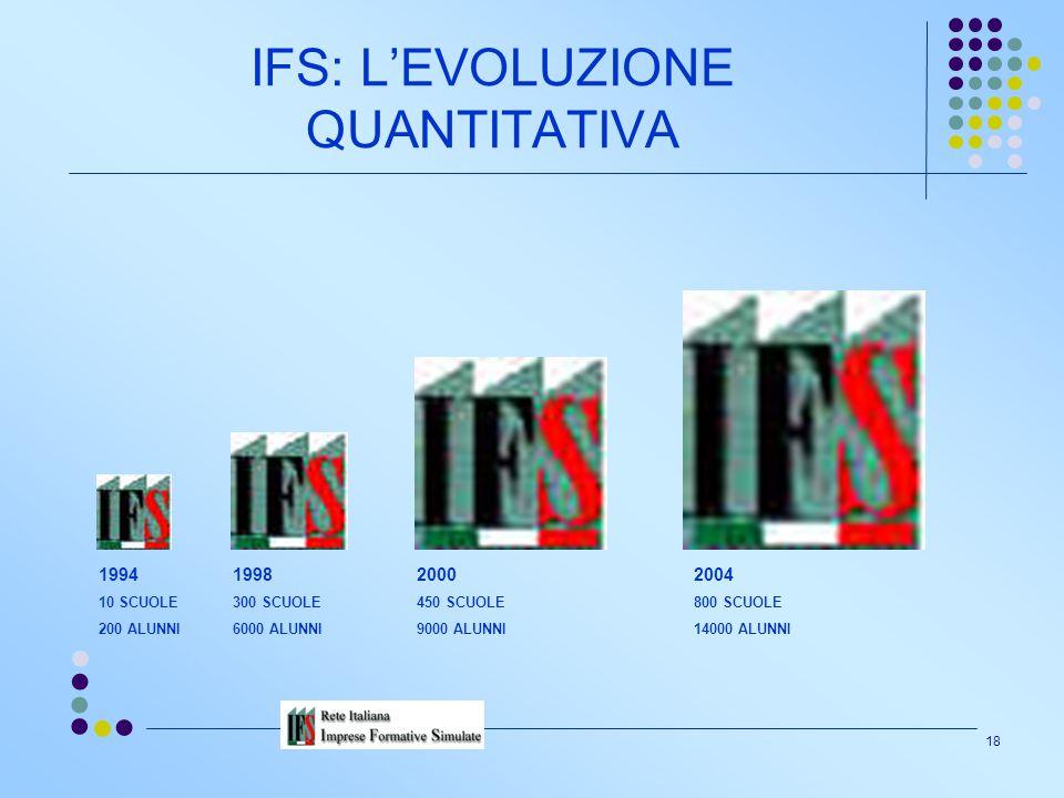 17 EUROPASS www.europass-italia.it