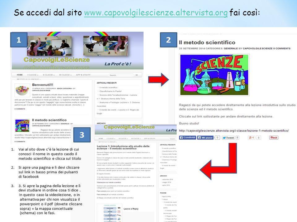 4 Clicca sul link inserito dalla professoressa per andare direttamente alla pagina con le attività da studiare (videolezione + mappa concettuale in qu