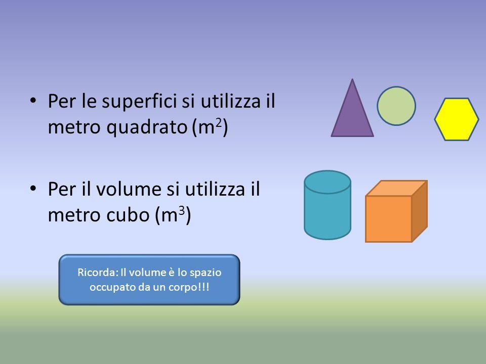 Nel Sistema internazionale… METROMisure di lunghezza LITROMisure di capacità GRAMMOMisure di massa