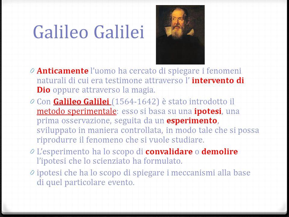 Galileo Galilei 0 Anticamente l'uomo ha cercato di spiegare i fenomeni naturali di cui era testimone attraverso l' intervento di Dio oppure attraverso