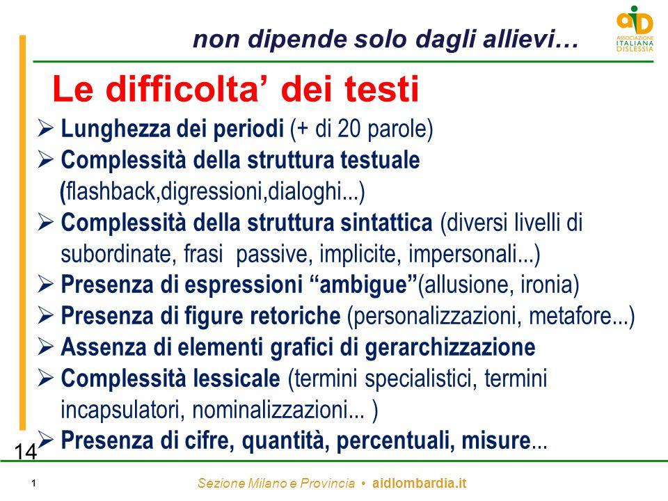 Sezione Milano e Provincia aidlombardia.it 1 Le difficolta' dei testi  Lunghezza dei periodi (+ di 20 parole)  Complessità della struttura testuale