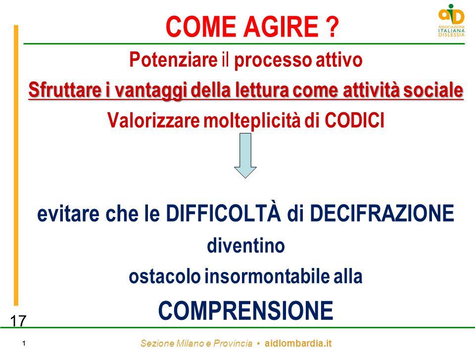 Sezione Milano e Provincia aidlombardia.it 1 COME AGIRE ? Potenziare il processo attivo Sfruttare i vantaggi della lettura come attività sociale Valor