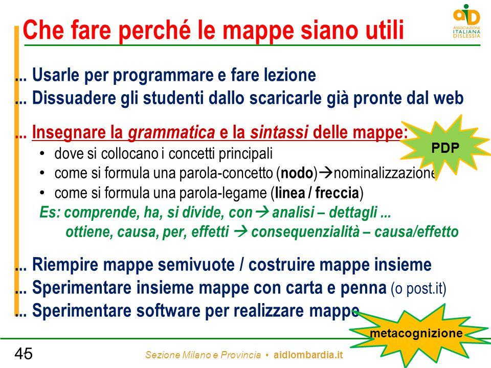 Sezione Milano e Provincia aidlombardia.it 1 Che fare perché le mappe siano utili... Usarle per programmare e fare lezione... Dissuadere gli studenti