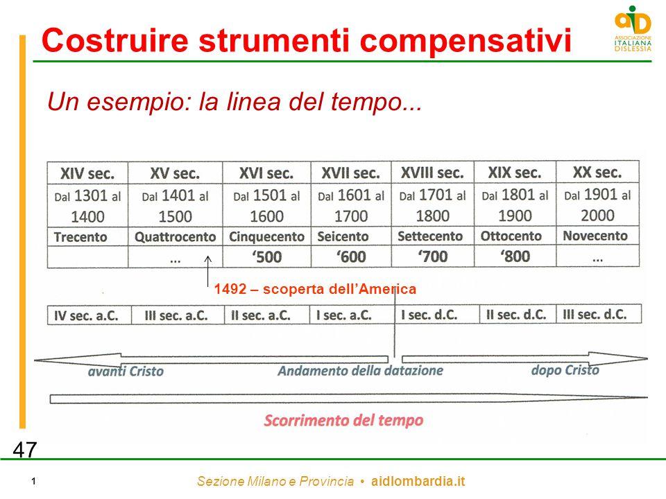 Sezione Milano e Provincia aidlombardia.it 1 Costruire strumenti compensativi 1492 – scoperta dell'America Un esempio: la linea del tempo... 47