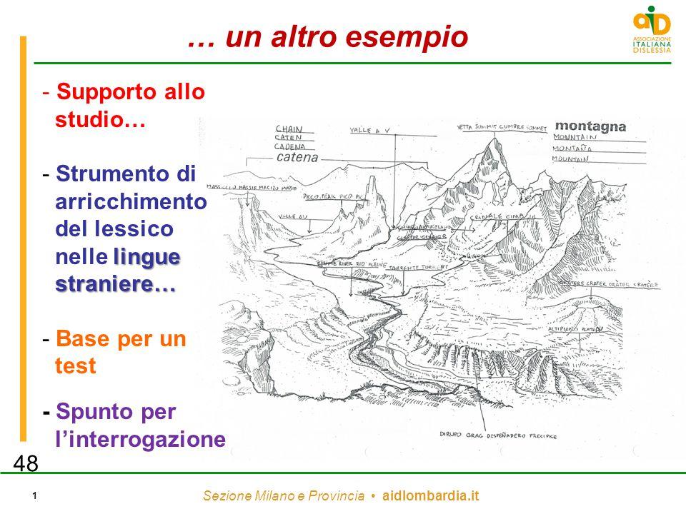 Sezione Milano e Provincia aidlombardia.it 1 … un altro esempio - Supporto allo studio… - Strumento di arricchimento del lessico lingue nelle lingue s