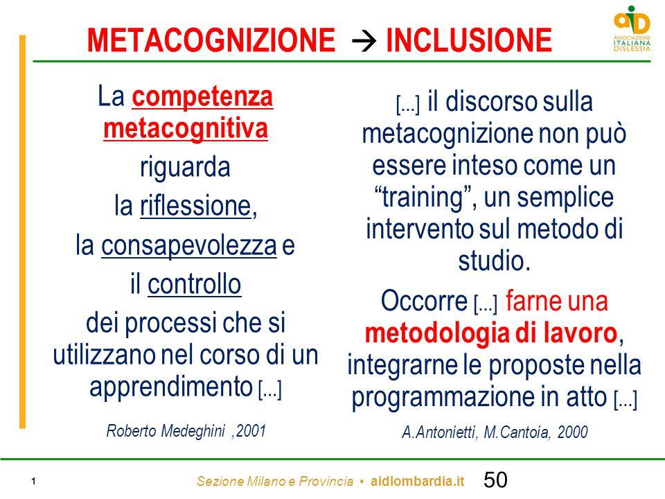 Sezione Milano e Provincia aidlombardia.it 1 METACOGNIZIONE  INCLUSIONE La competenza metacognitiva riguarda la riflessione, la consapevolezza e il c