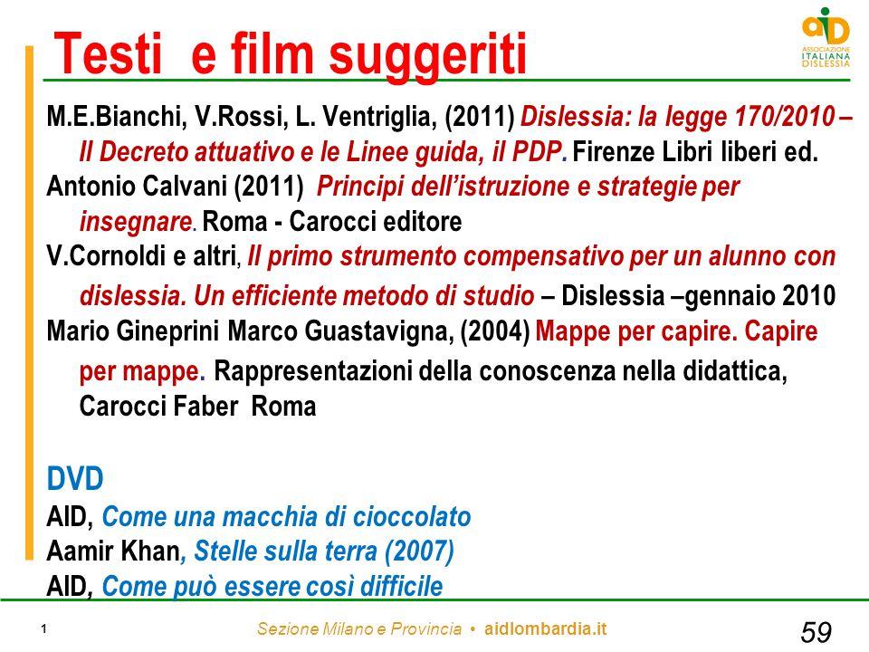 Sezione Milano e Provincia aidlombardia.it 1 Testi e film suggeriti M.E.Bianchi, V.Rossi, L. Ventriglia, (2011) Dislessia: la legge 170/2010 – Il Decr