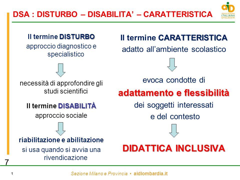 Sezione Milano e Provincia aidlombardia.it 1 DSA : DISTURBO – DISABILITA' – CARATTERISTICA DISTURBO Il termine DISTURBO approccio diagnostico e specia