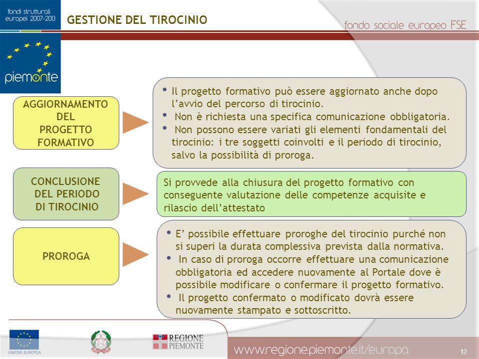 12 AGGIORNAMENTO DEL PROGETTO FORMATIVO CONCLUSIONE DEL PERIODO DI TIROCINIO PROROGA Il progetto formativo può essere aggiornato anche dopo l'avvio de