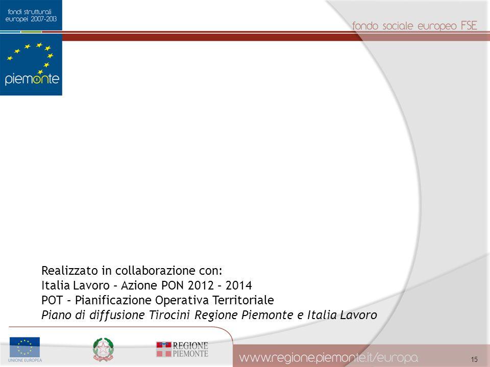 Realizzato in collaborazione con: Italia Lavoro – Azione PON 2012 – 2014 POT – Pianificazione Operativa Territoriale Piano di diffusione Tirocini Regi