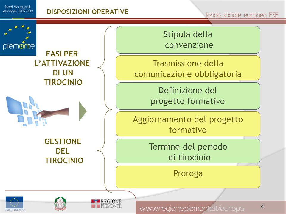 FASI PER L'ATTIVAZIONE DI UN TIROCINIO 4 Stipula della convenzione Aggiornamento del progetto formativo Trasmissione della comunicazione obbligatoria