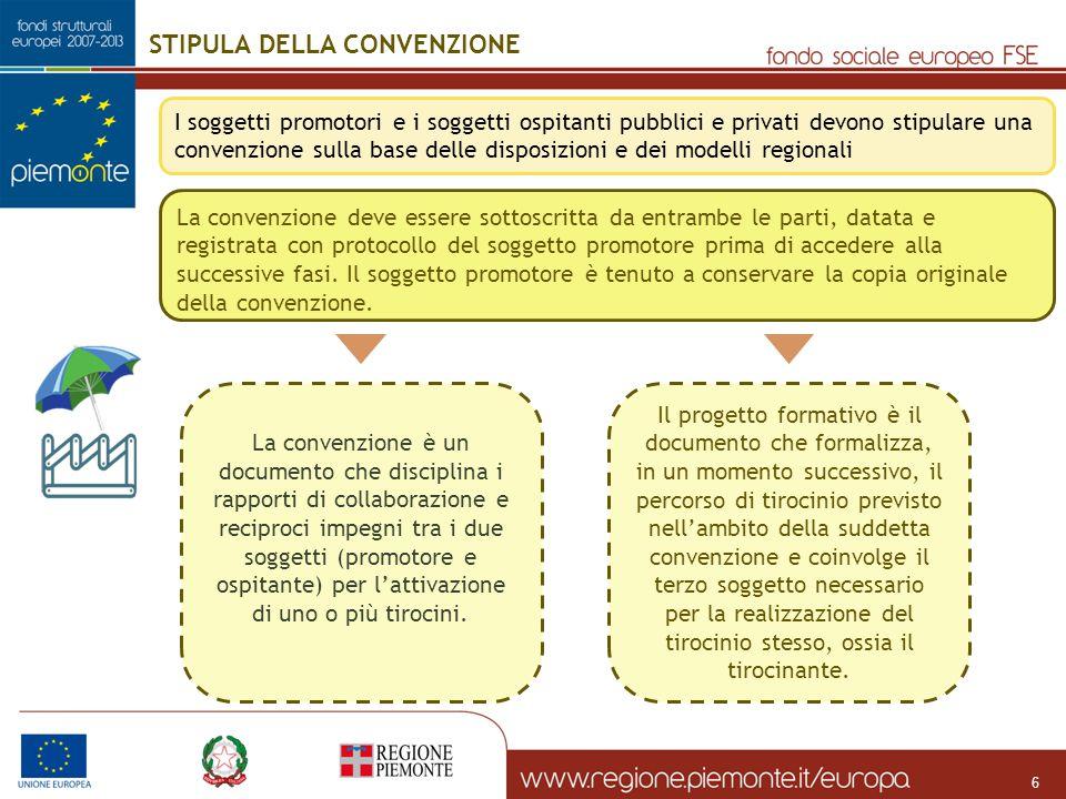 STIPULA DELLA CONVENZIONE I soggetti promotori e i soggetti ospitanti pubblici e privati devono stipulare una convenzione sulla base delle disposizion