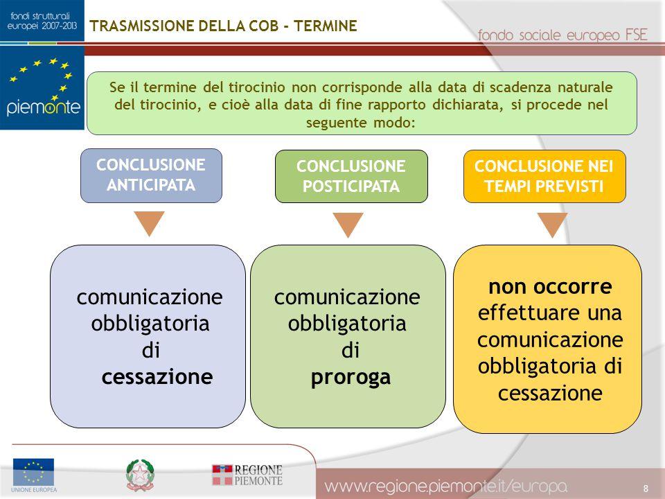 CONCLUSIONE ANTICIPATA comunicazione obbligatoria di cessazione 8 comunicazione obbligatoria di proroga CONCLUSIONE POSTICIPATA CONCLUSIONE NEI TEMPI