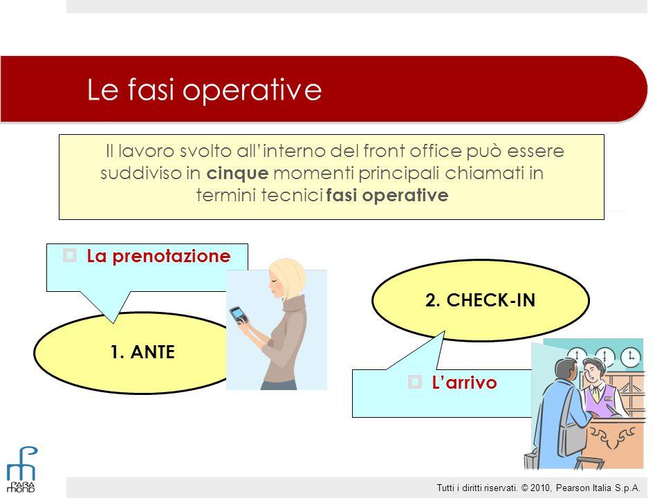 Il lavoro svolto all'interno del front office può essere suddiviso in cinque momenti principali chiamati in termini tecnici fasi operative 2. CHECK-IN