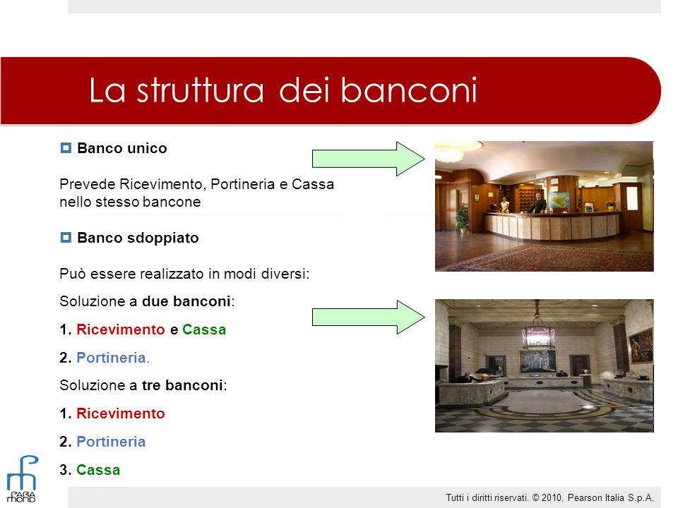  B Banco unico Prevede Ricevimento, Portineria e Cassa nello stesso bancone  B Banco sdoppiato Può essere realizzato in modi diversi: Soluzione a