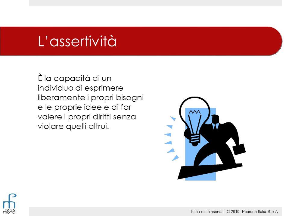 L'assertività È la capacità di un individuo di esprimere liberamente i propri bisogni e le proprie idee e di far valere i propri diritti senza violare quelli altrui.