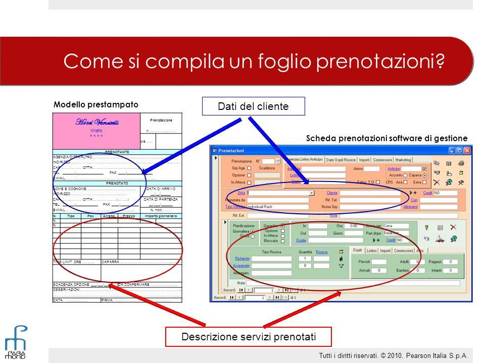 Come si compila un foglio prenotazioni? Prenotazione Hotel Vanvitelli Milano n..………………… * * ore…… PRENOTANTE AGENZIA/DITTA/ALTRO…………………………………………………………