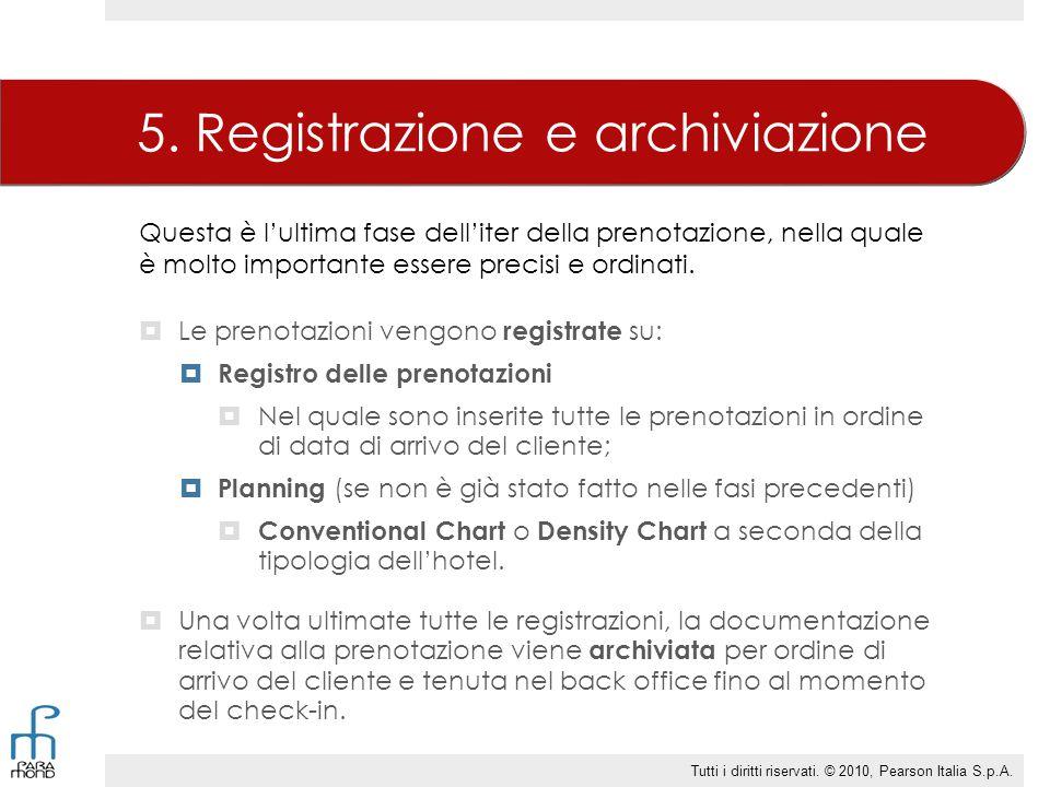 5. Registrazione e archiviazione  Le prenotazioni vengono registrate su:  Registro delle prenotazioni  Nel quale sono inserite tutte le prenotazion