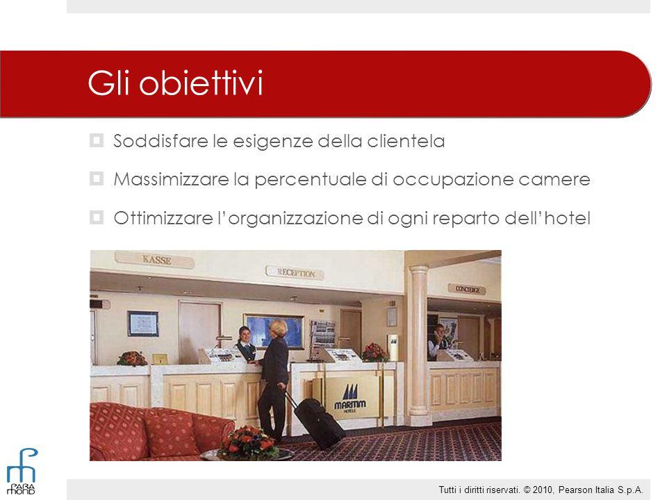  Soddisfare le esigenze della clientela  Massimizzare la percentuale di occupazione camere  Ottimizzare l'organizzazione di ogni reparto dell'hotel