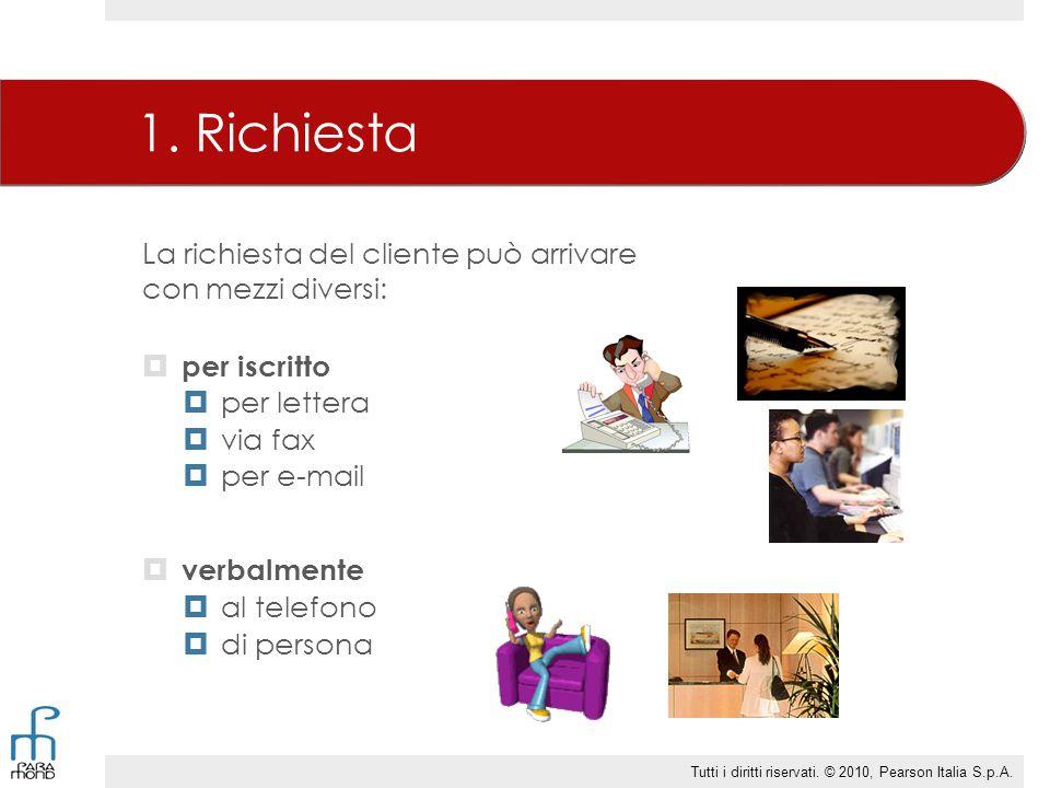 1. Richiesta  per iscritto  per lettera  via fax  per e-mail  verbalmente  al telefono  di persona La richiesta del cliente può arrivare con me