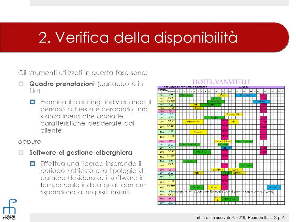 Come si legge un planning.HOTEL Vanvitelli PRENOTAZIONI PER IL MESE DIOTTOBREANNO20..