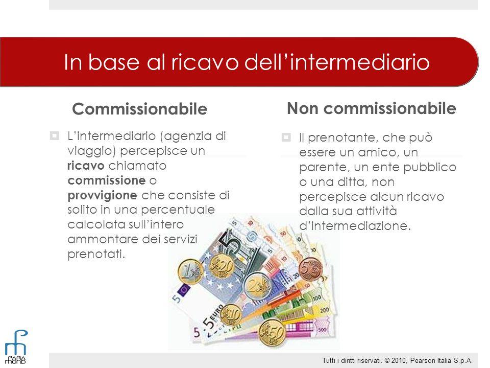 In base al ricavo dell'intermediario Commissionabile  L'intermediario (agenzia di viaggio) percepisce un ricavo chiamato commissione o provvigione ch