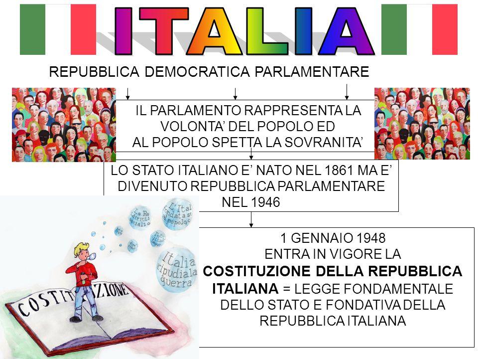 IL PARLAMENTO RAPPRESENTA LA VOLONTA' DEL POPOLO ED AL POPOLO SPETTA LA SOVRANITA' LO STATO ITALIANO E' NATO NEL 1861 MA E' DIVENUTO REPUBBLICA PARLAMENTARE NEL 1946 1 GENNAIO 1948 ENTRA IN VIGORE LA COSTITUZIONE DELLA REPUBBLICA ITALIANA = LEGGE FONDAMENTALE DELLO STATO E FONDATIVA DELLA REPUBBLICA ITALIANA REPUBBLICA DEMOCRATICA PARLAMENTARE