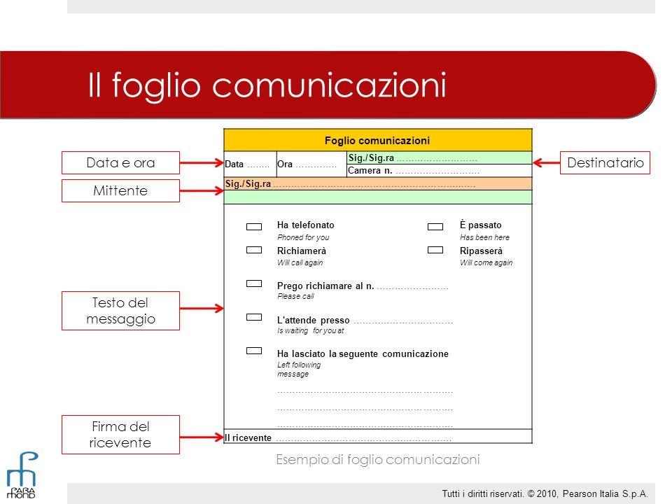 Il foglio comunicazioni Foglio comunicazioni Data ….....Ora …………..