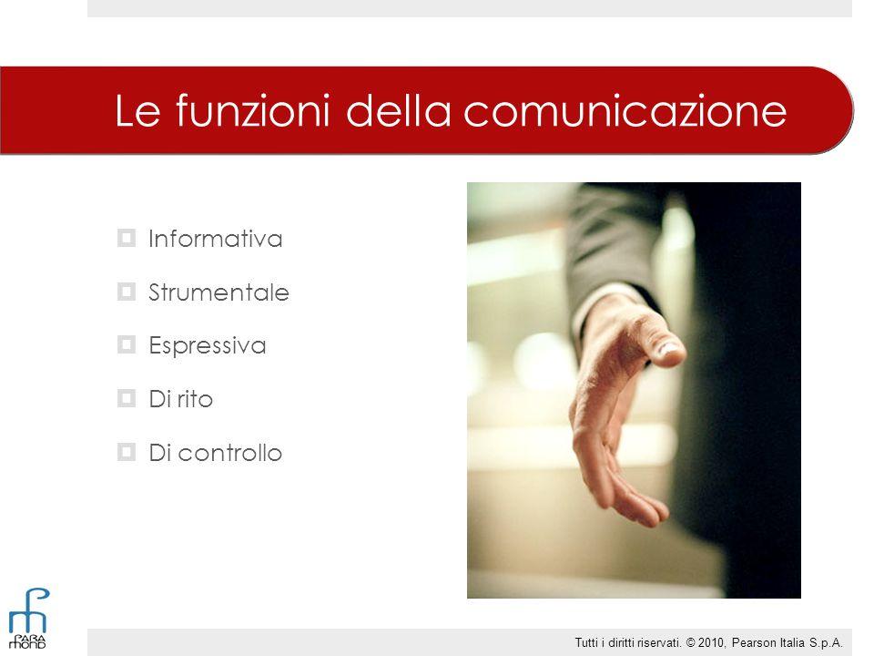 La comunicazione verbale  Trasmissione di messaggi attraverso parole o simboli.