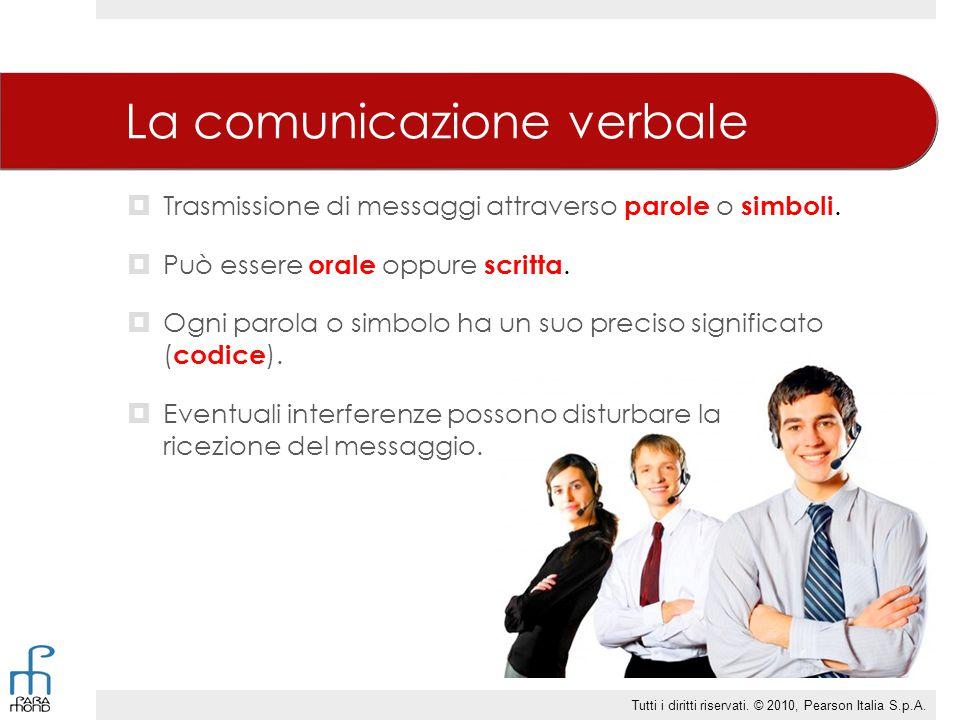 La comunicazione non verbale  Espressioni del volto  Sguardo  Movimenti e gesti del corpo  Postura Tutti i diritti riservati.