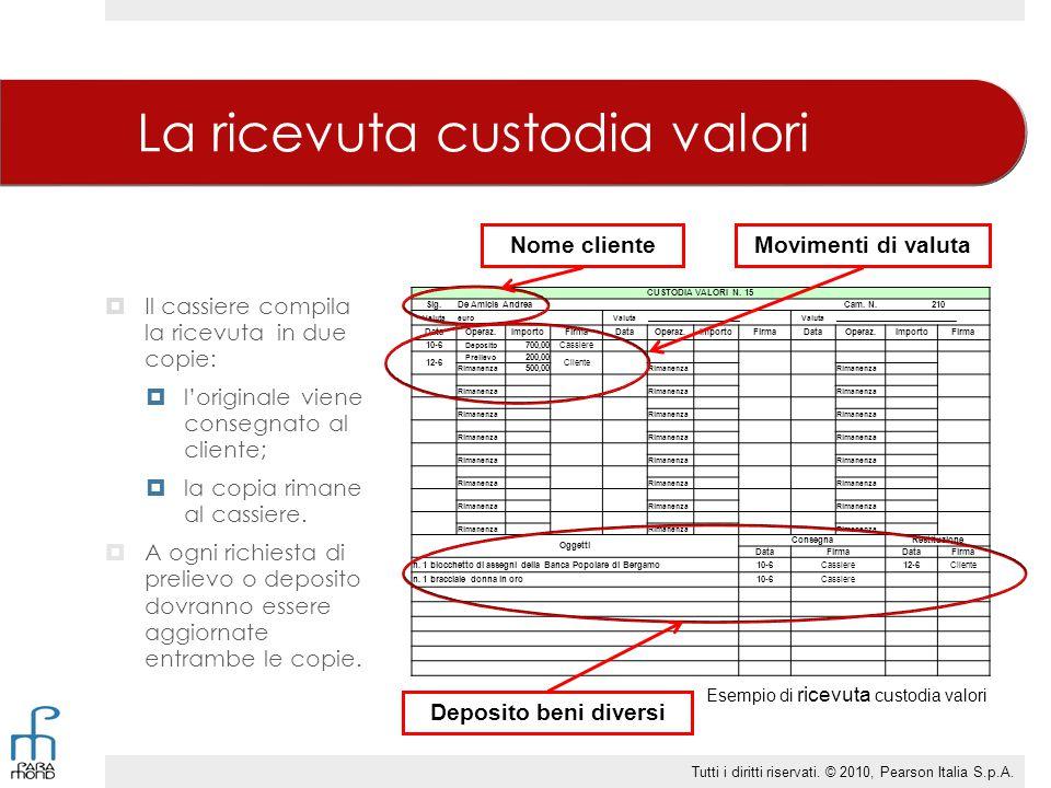 La ricevuta custodia valori CUSTODIA VALORI N. 15 Sig.De Amicis AndreaCam. N.210 ValutaeuroValuta______________________Valuta_________________________