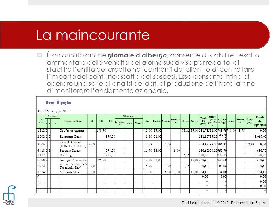 La maincourante  È chiamato anche giornale d'albergo ; consente di stabilire l'esatto ammontare delle vendite del giorno suddivise per reparto, di st