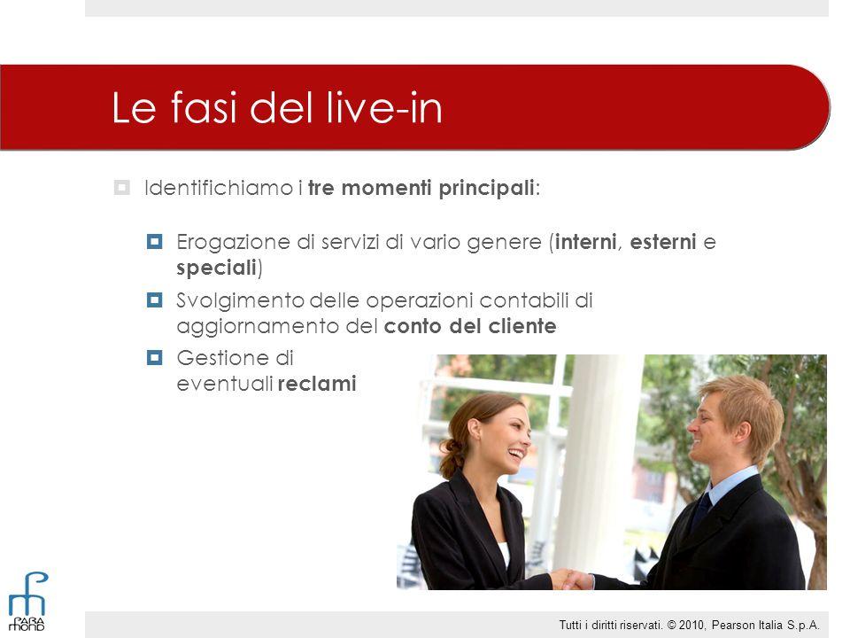 Le fasi del live-in  Identifichiamo i tre momenti principali :  Erogazione di servizi di vario genere ( interni, esterni e speciali )  Svolgimento