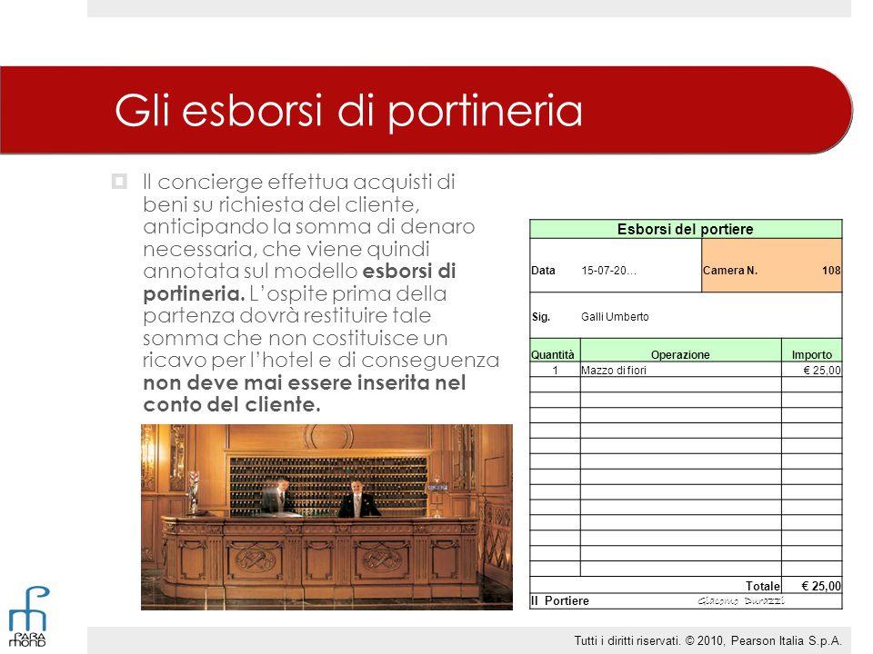 Gli esborsi di portineria  Il concierge effettua acquisti di beni su richiesta del cliente, anticipando la somma di denaro necessaria, che viene quin
